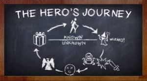 Hero's Journey image